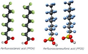 PFOA and PFOS: WHAT THEY ARE AND TREATMENT OPTIONS